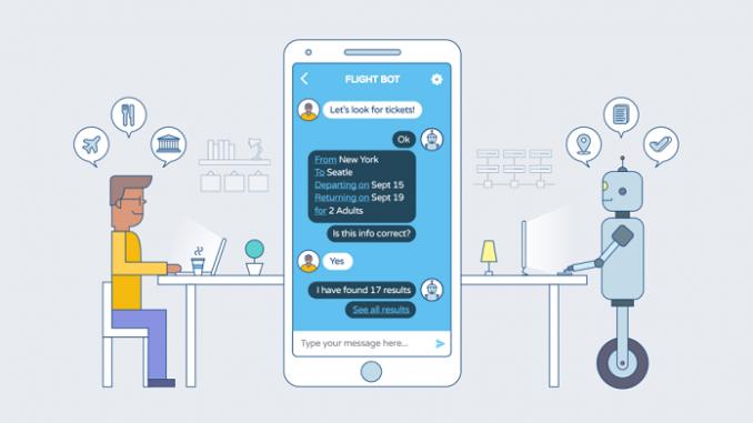 Chatbot và xu hướng automation marketing