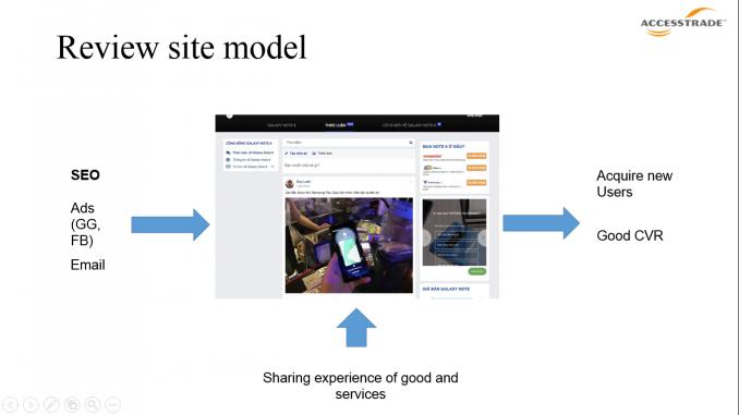 Content sites and blogs - Review sitesaffiliate